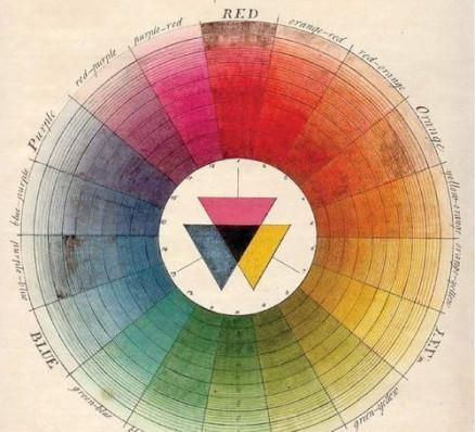 Roue des couleurs