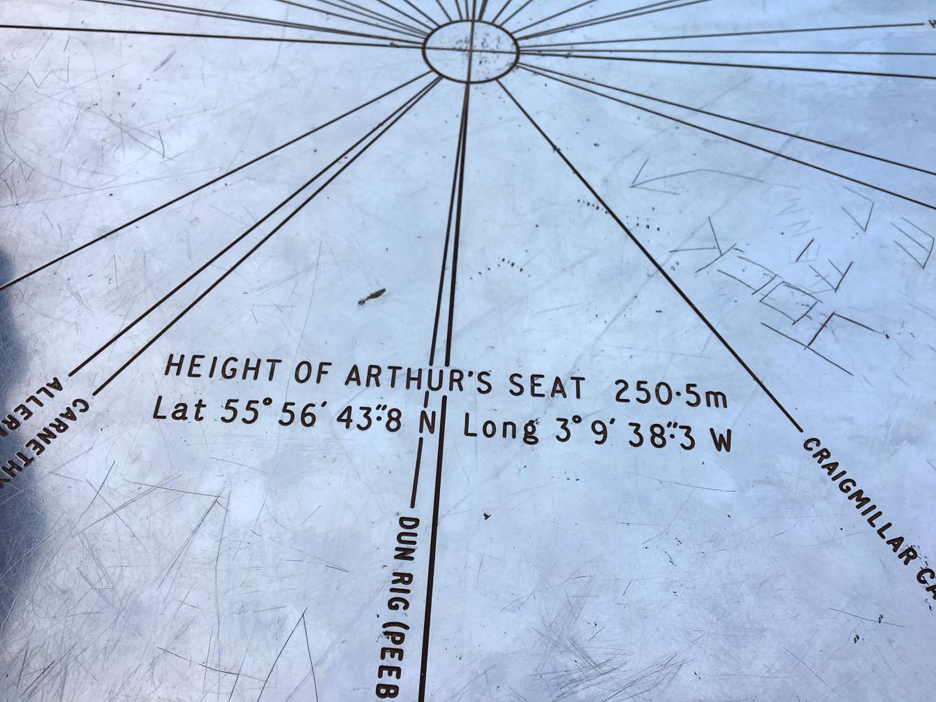 Hauteur de Arthyr's Seat